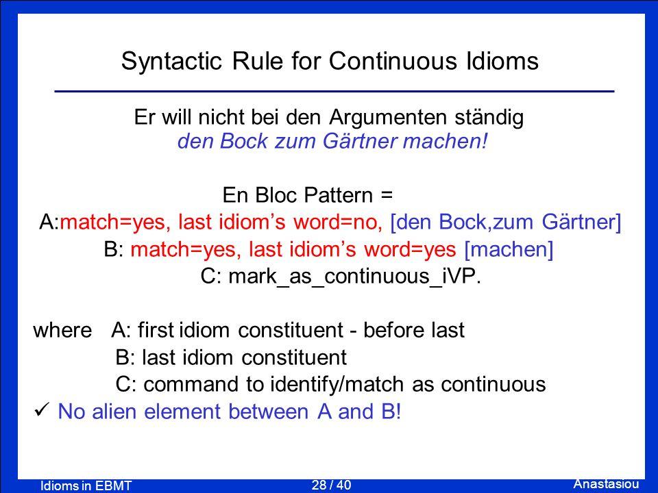 28 / 40 Anastasiou Idioms in EBMT Syntactic Rule for Continuous Idioms Er will nicht bei den Argumenten ständig den Bock zum Gärtner machen.