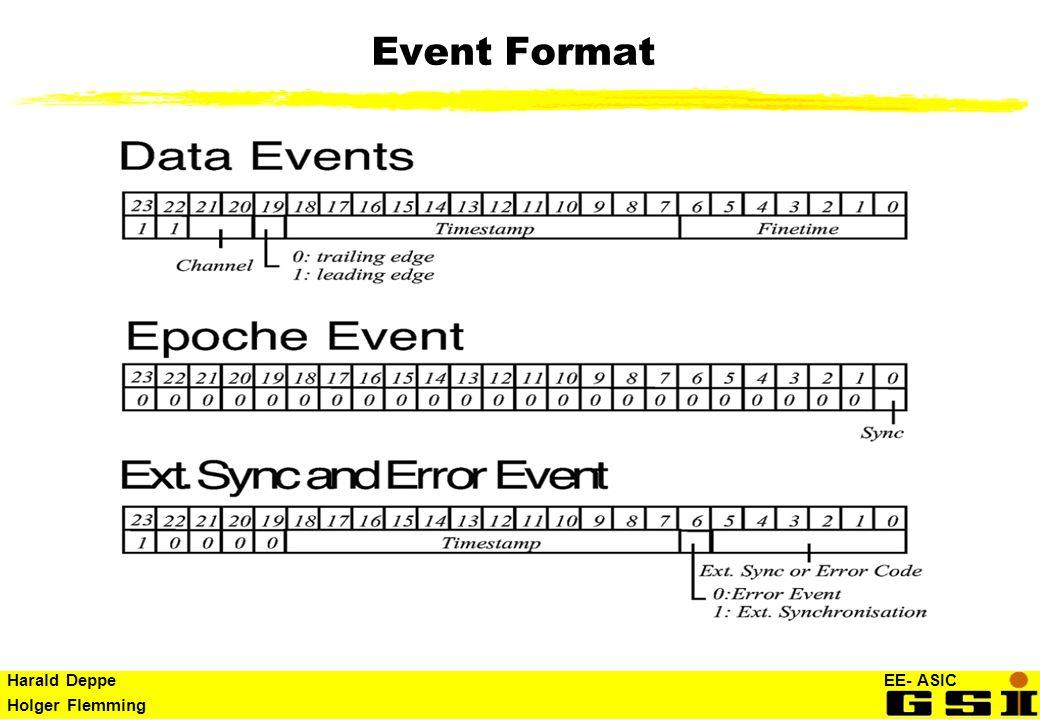 Harald Deppe EE- ASIC Holger Flemming Event Format