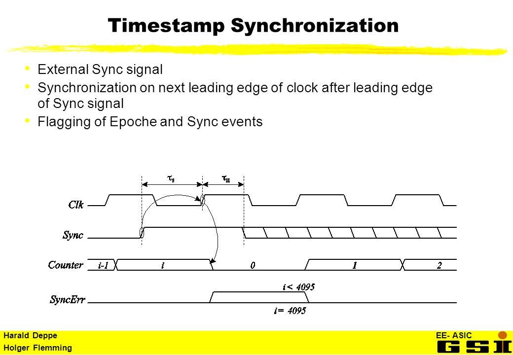 Harald Deppe EE- ASIC Holger Flemming Timestamp Synchronization External Sync signal Synchronization on next leading edge of clock after leading edge
