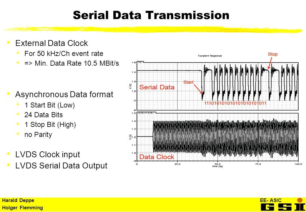 Harald Deppe EE- ASIC Holger Flemming Serial Data Transmission External Data Clock For 50 kHz/Ch event rate => Min. Data Rate 10.5 MBit/s Asynchronous