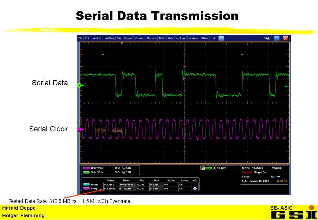 Harald Deppe EE- ASIC Holger Flemming Serial Data Transmission Serial Clock Serial Data Tested Data Rate: 312.5 MBit/s ~ 1.5 MHz/Ch Eventrate