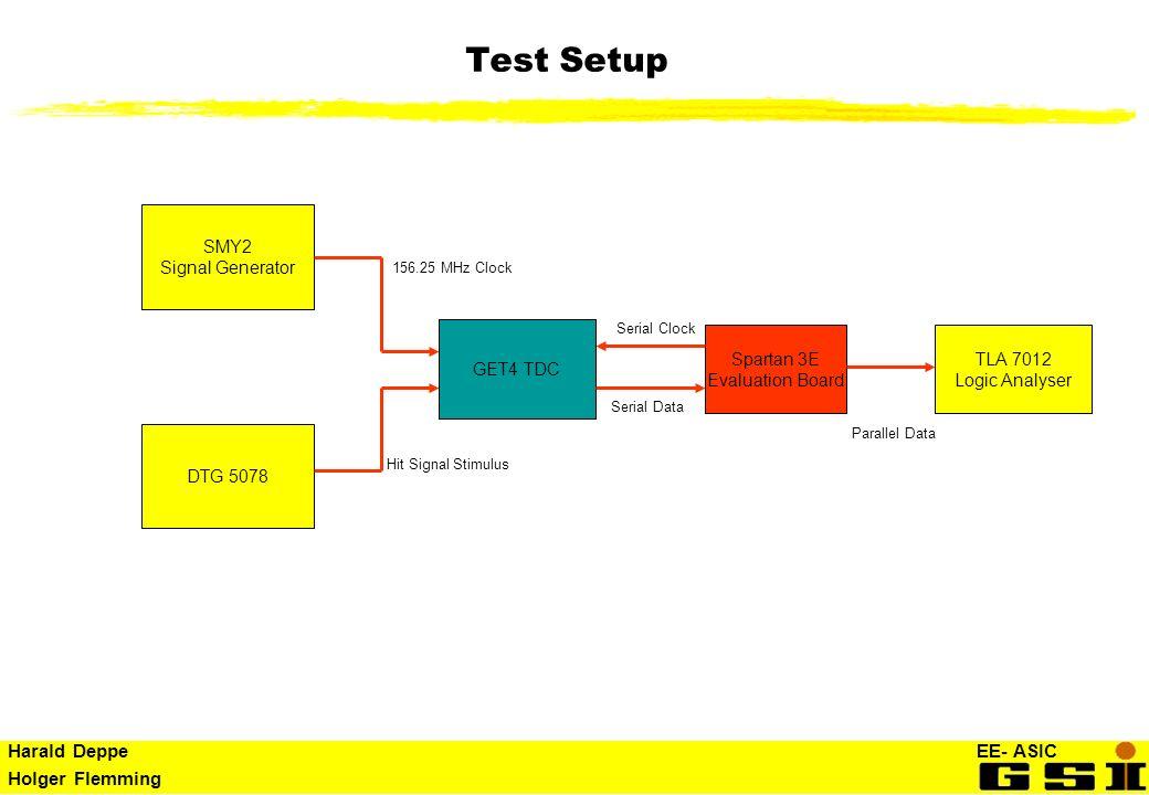 Harald Deppe EE- ASIC Holger Flemming Test Setup GET4 TDC DTG 5078 SMY2 Signal Generator Hit Signal Stimulus 156.25 MHz Clock Spartan 3E Evaluation Bo