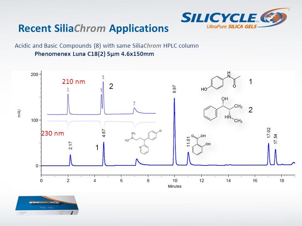Recent SiliaChrom Applications Acidic and Basic Compounds (8) with same SiliaChrom HPLC column Phenomenex Luna C18(2) 5µm 4.6x150mm 1 2 3 4 5 6 7 8 23