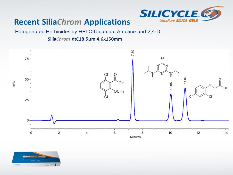 Recent SiliaChrom Applications Halogenated Herbicides by HPLC-Dicamba, Atrazine and 2,4-D SiliaChrom dtC18 5µm 4.6x150mm