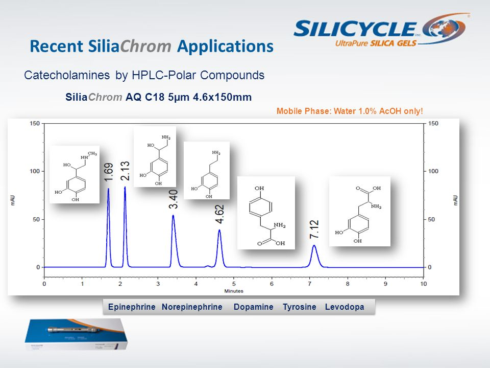 Recent SiliaChrom Applications Catecholamines by HPLC-Polar Compounds SiliaChrom AQ C18 5µm 4.6x150mm Mobile Phase: Water 1.0% AcOH only! Epinephrine