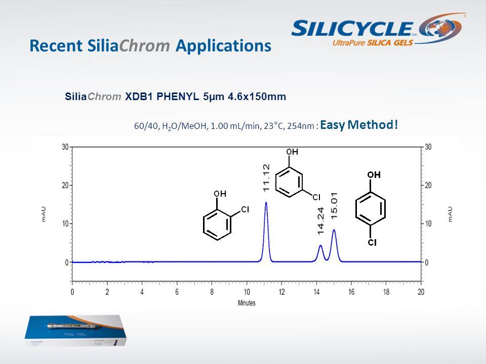 Recent SiliaChrom Applications SiliaChrom XDB1 PHENYL 5µm 4.6x150mm 60/40, H 2 O/MeOH, 1.00 mL/min, 23°C, 254nm : Easy Method!