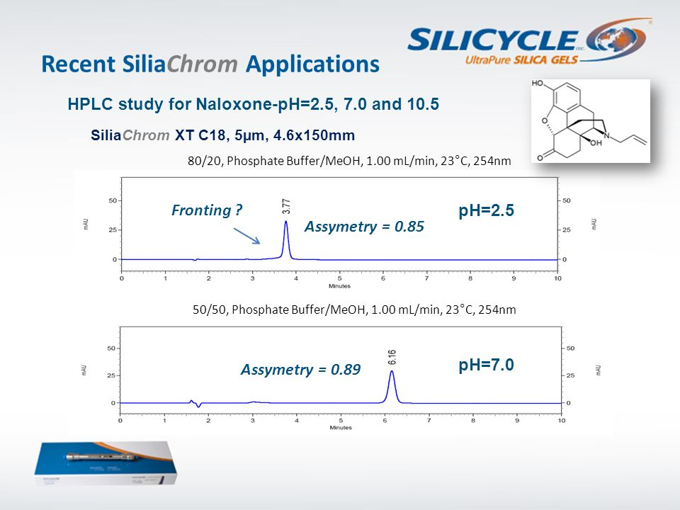 Recent SiliaChrom Applications HPLC study for Naloxone-pH=2.5, 7.0 and 10.5 SiliaChrom XT C18, 5µm, 4.6x150mm 80/20, Phosphate Buffer/MeOH, 1.00 mL/mi