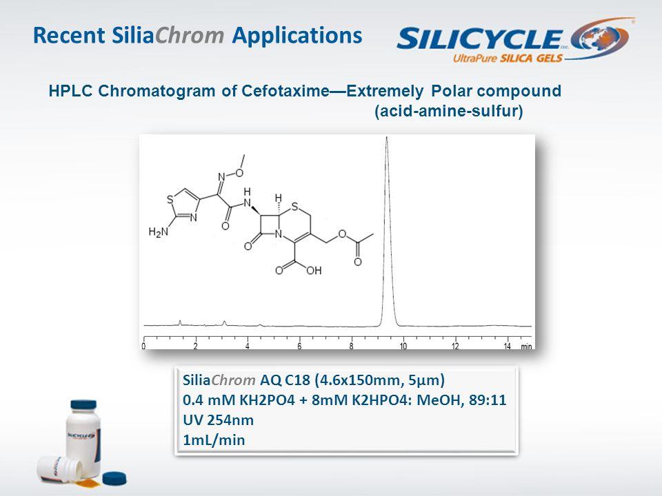 SiliaChrom AQ C18 (4.6x150mm, 5µm) 0.4 mM KH2PO4 + 8mM K2HPO4: MeOH, 89:11 UV 254nm 1mL/min SiliaChrom AQ C18 (4.6x150mm, 5µm) 0.4 mM KH2PO4 + 8mM K2H