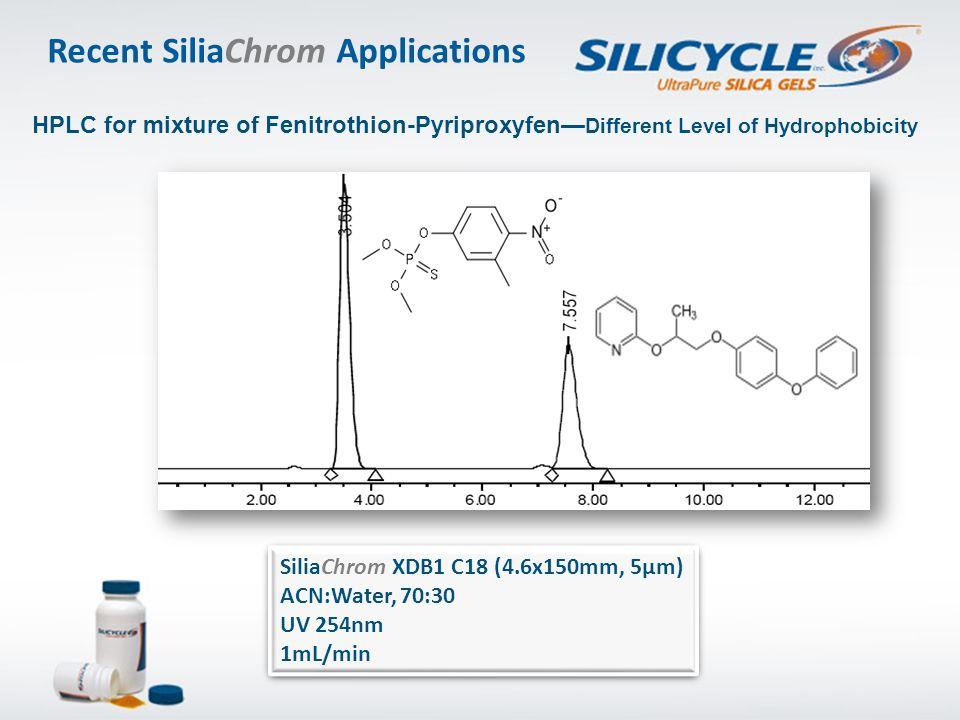SiliaChrom XDB1 C18 (4.6x150mm, 5µm) ACN:Water, 70:30 UV 254nm 1mL/min SiliaChrom XDB1 C18 (4.6x150mm, 5µm) ACN:Water, 70:30 UV 254nm 1mL/min HPLC for