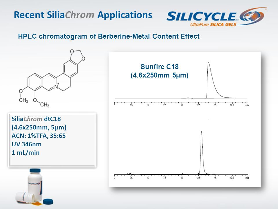 HPLC chromatogram of Berberine-Metal Content Effect SiliaChrom dtC18 (4.6x250mm, 5µm) ACN: 1%TFA, 35:65 UV 346nm 1 mL/min SiliaChrom dtC18 (4.6x250mm,