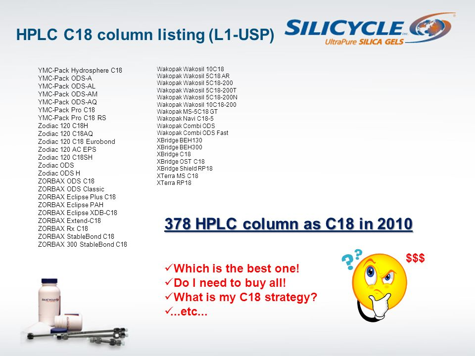 A new modern strategy is absolutely necessary in 2010 for HPLC end-users New Generic Approach to Find Appropriate HPLC column (Total Solution for HPLC end-users) Better matrix (silica-gel) -Stationary Phase Specification (manufacturers) Phase according to Polarity (acidic and basic analytes) Phase according to Hydrophobicity (% carbon loading) Phase according to Low Metal Content and Silianol Activity Phase compatible with new LC-MS technology Phase for very aqueous mobile phase (100% buffer or water) Etc...