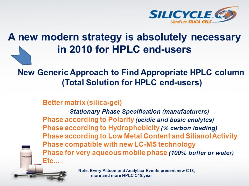 A new modern strategy is absolutely necessary in 2010 for HPLC end-users New Generic Approach to Find Appropriate HPLC column (Total Solution for HPLC