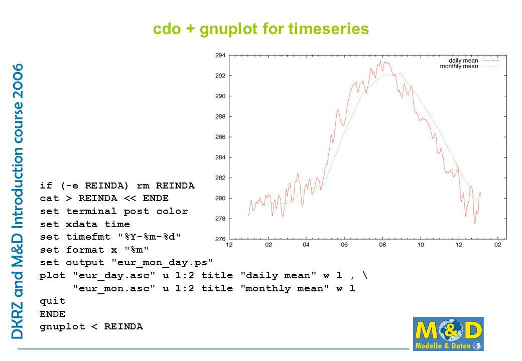 DKRZ and M&D Introduction course 2006 if (-e REINDA) rm REINDA cat > REINDA << ENDE set terminal post color set xdata time set timefmt %Y-%m-%d set format x %m set output eur_mon_day.ps plot eur_day.asc u 1:2 title daily mean w l, \ eur_mon.asc u 1:2 title monthly mean w l quit ENDE gnuplot < REINDA cdo + gnuplot for timeseries