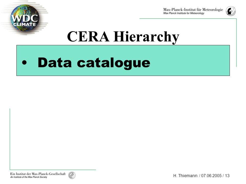 H. Thiemann / 07.06.2005 / 13 Data catalogue CERA Hierarchy