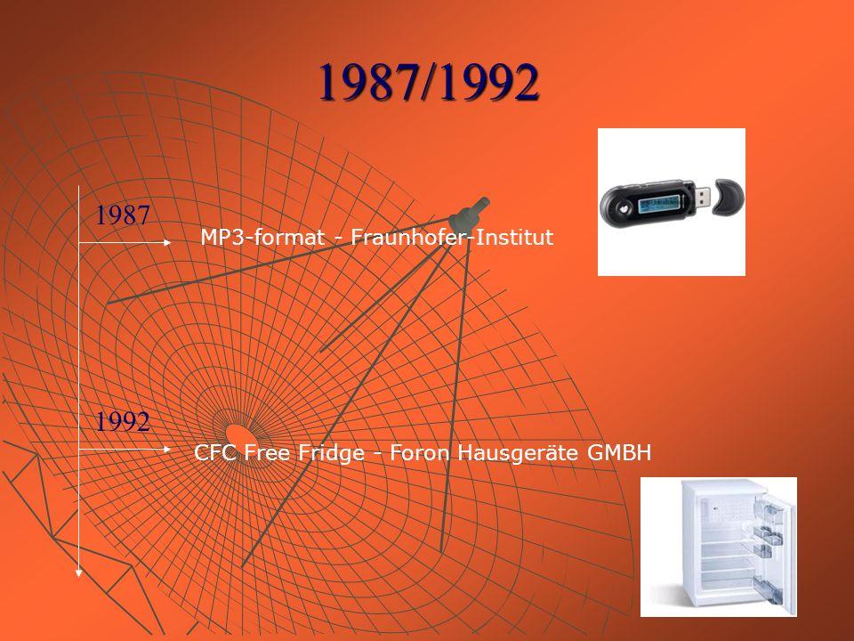 1987/1992 1987 MP3-format - Fraunhofer-Institut 1992 CFC Free Fridge - Foron Hausgeräte GMBH