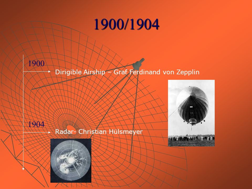 1900/1904 1904 1900 Dirigible Airship – Graf Ferdinand von Zepplin Radar- Christian Hülsmeyer