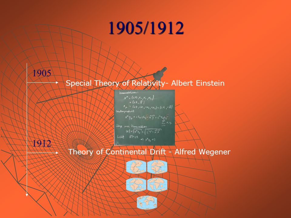 1905/1912 1912 1905 Special Theory of Relativity- Albert Einstein Theory of Continental Drift - Alfred Wegener