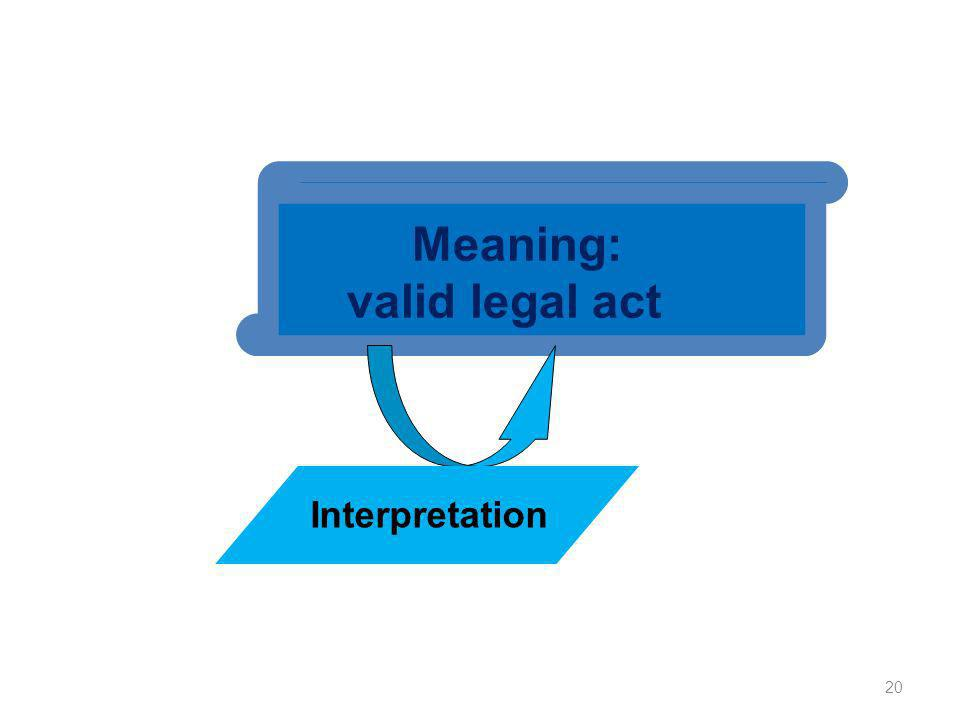 20 Meaning: valid legal act interpretation Interpretation