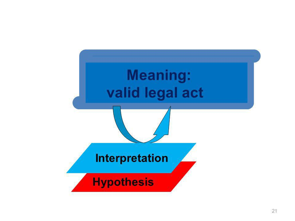 Hypothesis 21 Meaning: valid legal act interpretation Interpretation