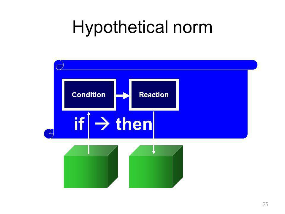 Hypothetical norm 25 ReactionCondition if then