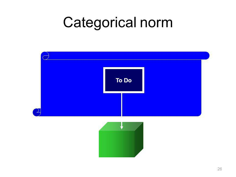 Categorical norm 26 To Do