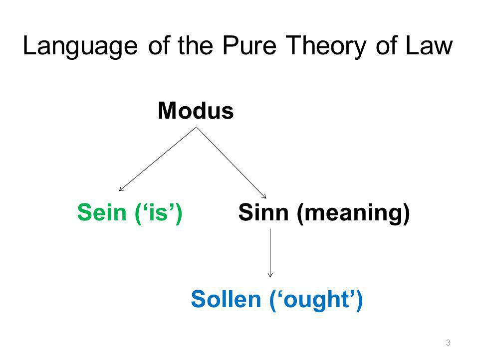Language of the Pure Theory of Law 3 Modus Sein (is) Sollen (ought) Sinn (meaning)