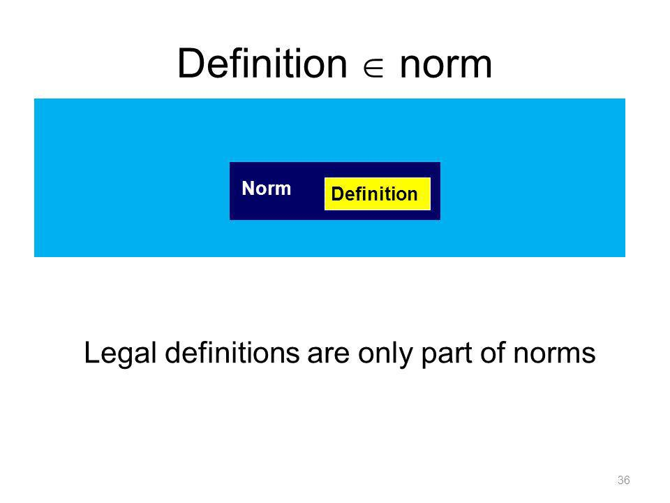 Definition norm 36 Legal definitions are only part of norms Norm Definition