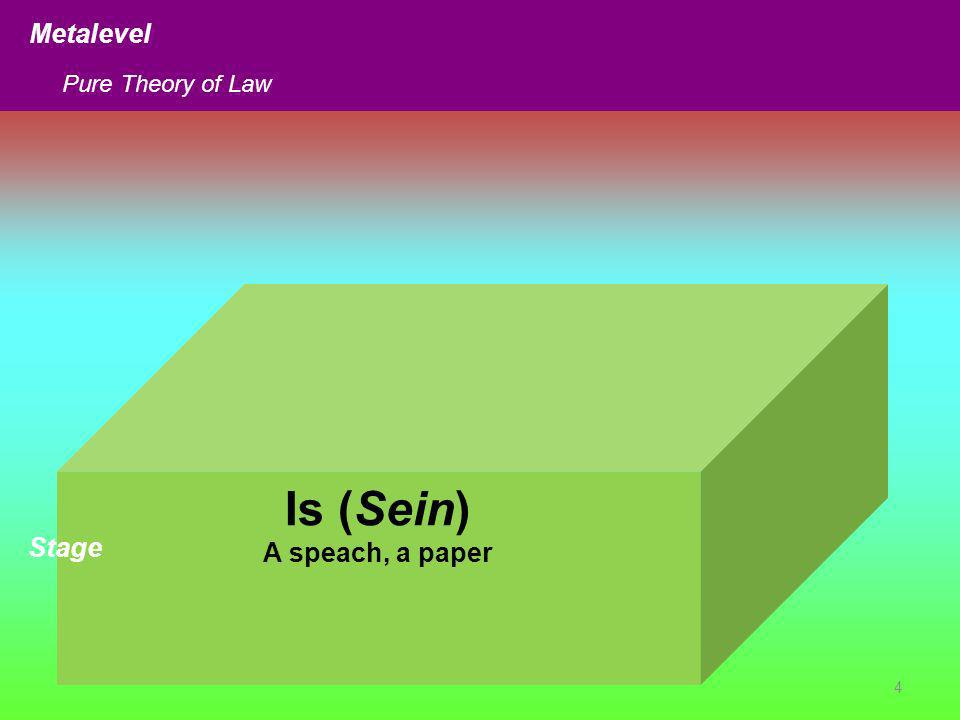 Metalevel Pure Theory of Law 4 Is (Sein) A speach, a paper Stage