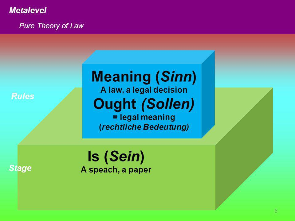 Metalevel Pure Theory of Law Rules 5 Meaning (Sinn) A law, a legal decision Ought (Sollen) = legal meaning (rechtliche Bedeutung) Is (Sein) A speach, a paper Stage