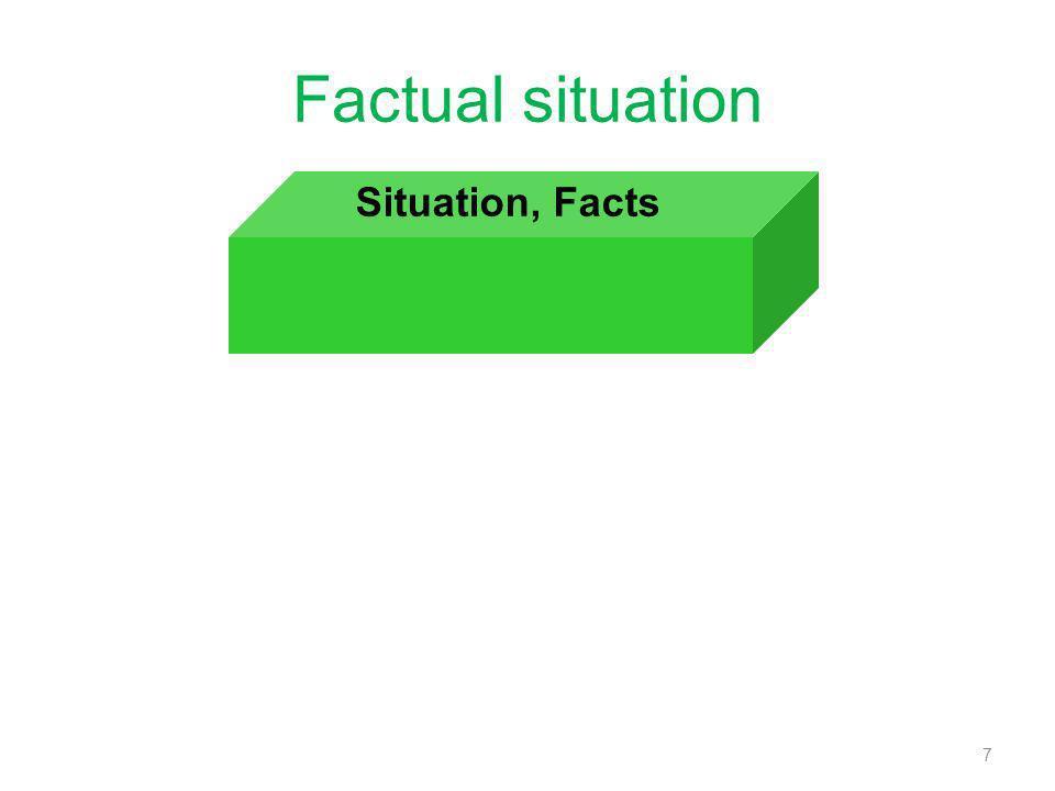 Interpretation: Legal facts 8 Situation, Facts Meaning (Sinn) Interpretation