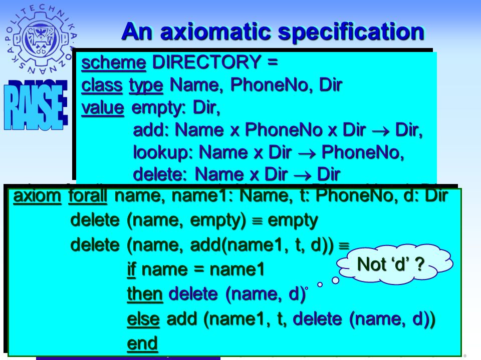 J. Nawrocki, Models & Analysis of Software An axiomatic specification scheme DIRECTORY = class type Name, PhoneNo, Dir value empty: Dir, add: Name x P