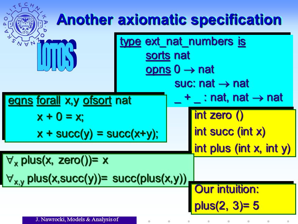 J. Nawrocki, Models & Analysis of Software Another axiomatic specification type ext_nat_numbers is sorts nat sorts nat opns 0 nat opns 0 nat suc: nat