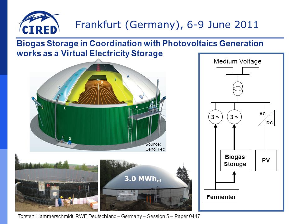 Frankfurt (Germany), 6-9 June 2011 Torsten Hammerschmidt, RWE Deutschland – Germany – Session 5 – Paper 0447 Medium Voltage 3 ~ Fermenter Biogas Storage 3 ~ Source: Ceno Tec 3.0 MWh el PV AC DC Biogas Storage in Coordination with Photovoltaics Generation works as a Virtual Electricity Storage