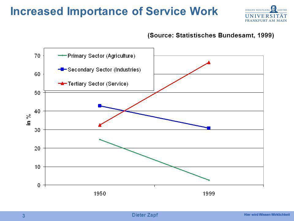 Hier wird Wissen Wirklichkeit Dieter Zapf 3 Increased Importance of Service Work (Source: Statistisches Bundesamt, 1999)