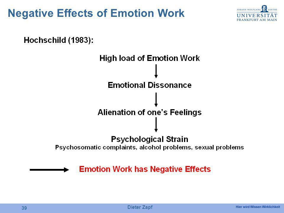 Hier wird Wissen Wirklichkeit Dieter Zapf 39 Negative Effects of Emotion Work