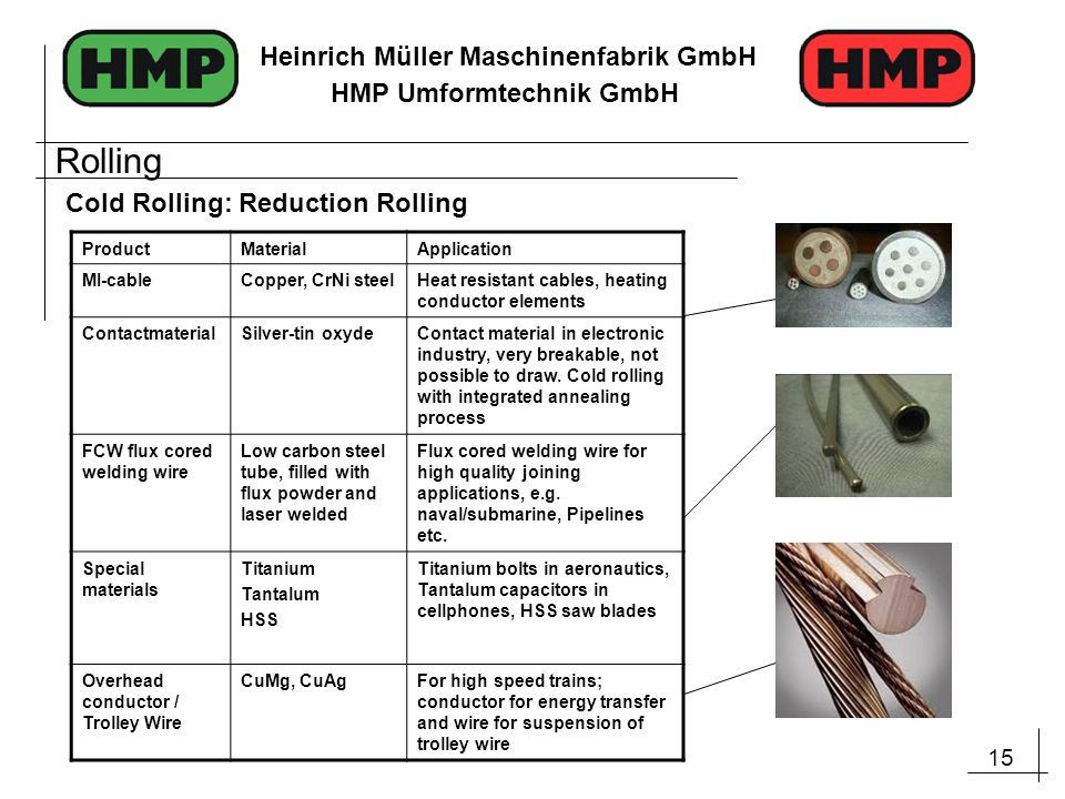 15 Heinrich Müller Maschinenfabrik GmbH HMP Umformtechnik GmbH Cold Rolling: Reduction Rolling ProductMaterialApplication MI-cableCopper, CrNi steelHeat resistant cables, heating conductor elements ContactmaterialSilver-tin oxydeContact material in electronic industry, very breakable, not possible to draw.