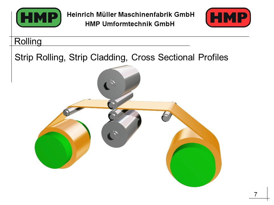 7 Heinrich Müller Maschinenfabrik GmbH HMP Umformtechnik GmbH Rolling Strip Rolling, Strip Cladding, Cross Sectional Profiles