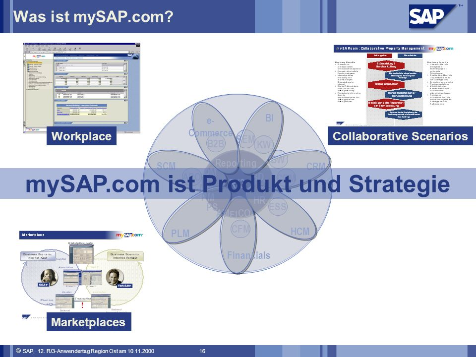 SAP, 12.R/3-Anwendertag Region Ost am 10.11.2000 16 Was ist mySAP.com.
