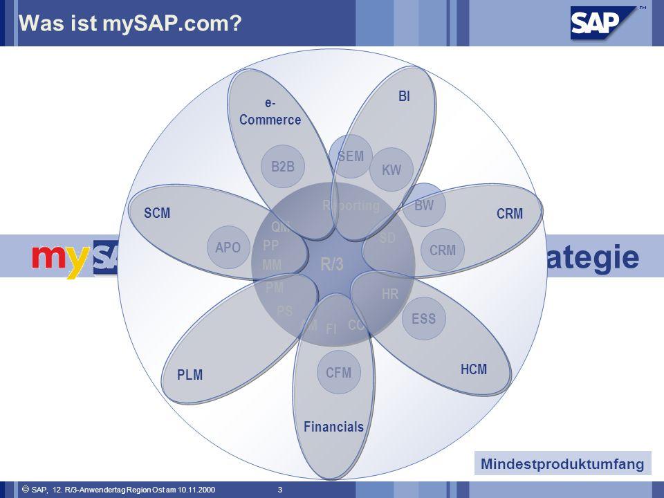 SAP, 12.R/3-Anwendertag Region Ost am 10.11.2000 3 Was ist mySAP.com.