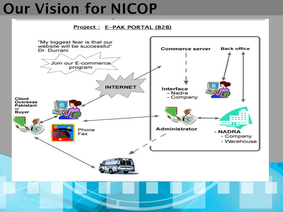 Our Vision for NICOP