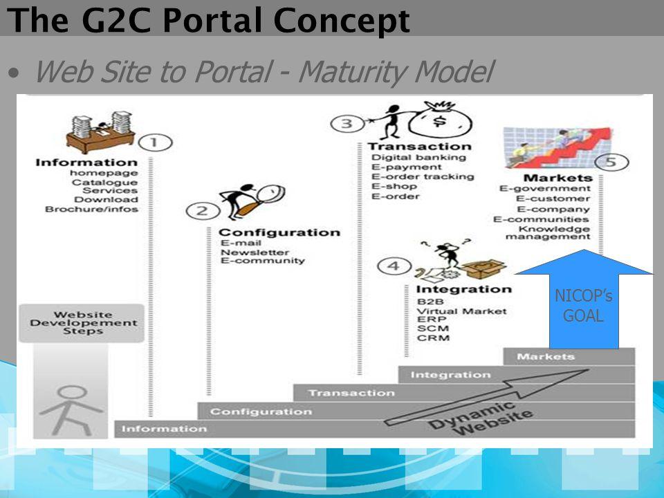 The G2C Portal Concept Web Site to Portal - Maturity Model NICOPs GOAL