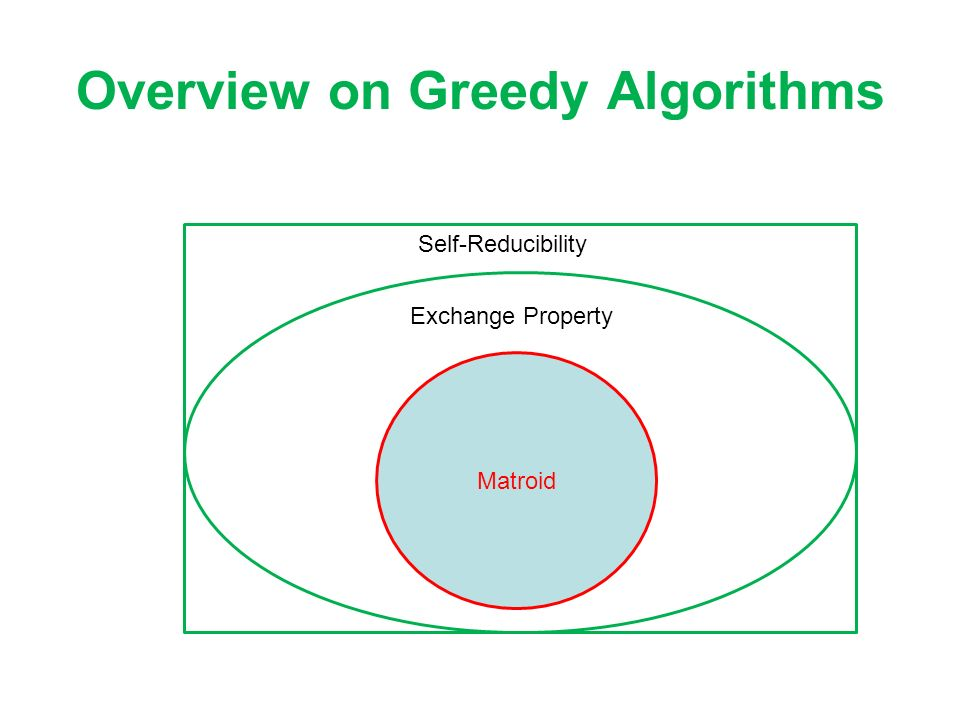 Overview on Greedy Algorithms Exchange Property Matroid Self-Reducibility