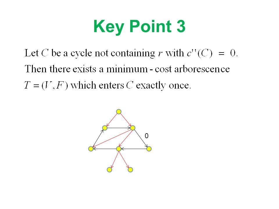 Key Point 3 0