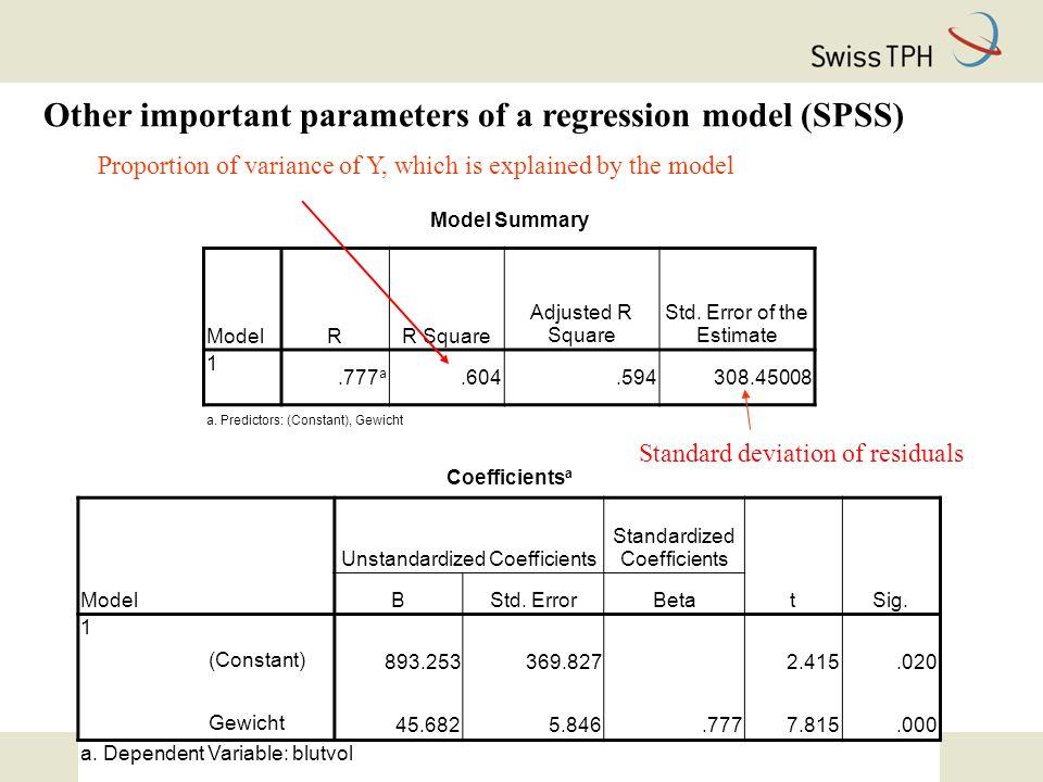 Coefficients a Model Unstandardized Coefficients Standardized Coefficients tSig.