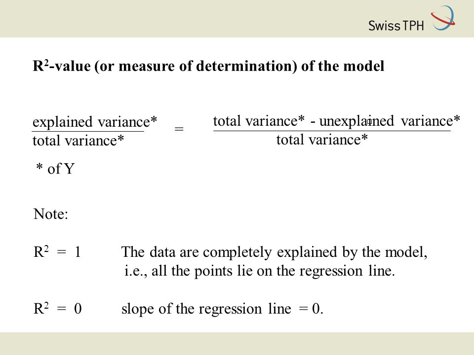 R 2 -value (or measure of determination) of the model Note: R 2 = 1 The data are completely explained by the model, i.e., all the points lie on the regression line.