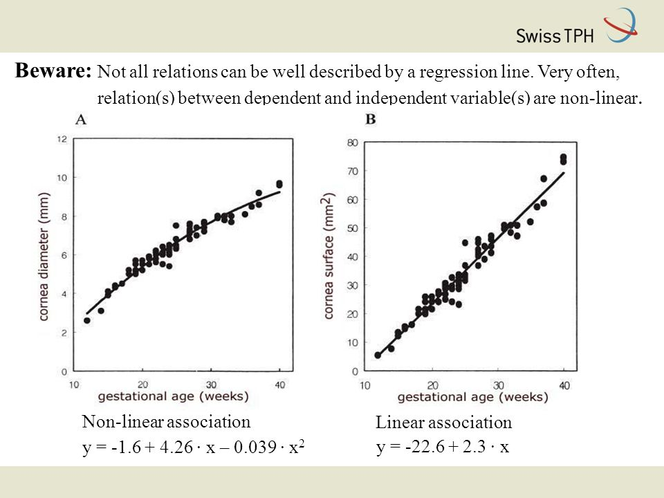 Beware: Not all relations can be well described by a regression line.