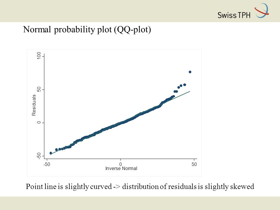 Point line is slightly curved -> distribution of residuals is slightly skewed Normal probability plot (QQ-plot)