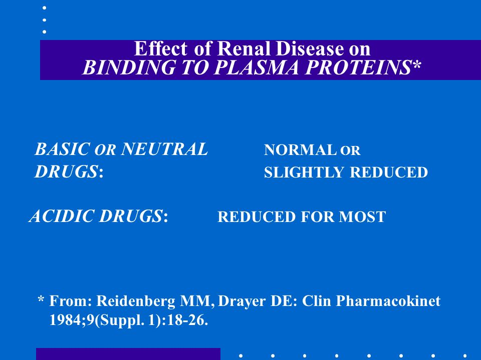 Effect of Renal Disease on BINDING TO PLASMA PROTEINS* BASIC OR NEUTRAL NORMAL OR DRUGS: SLIGHTLY REDUCED ACIDIC DRUGS: REDUCED FOR MOST * From: Reide