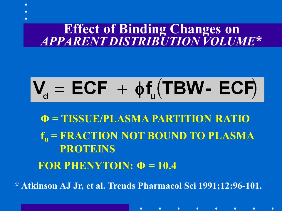 Effect of Binding Changes on APPARENT DISTRIBUTION VOLUME * * Atkinson AJ Jr, et al. Trends Pharmacol Sci 1991;12:96-101. Φ = TISSUE/PLASMA PARTITION