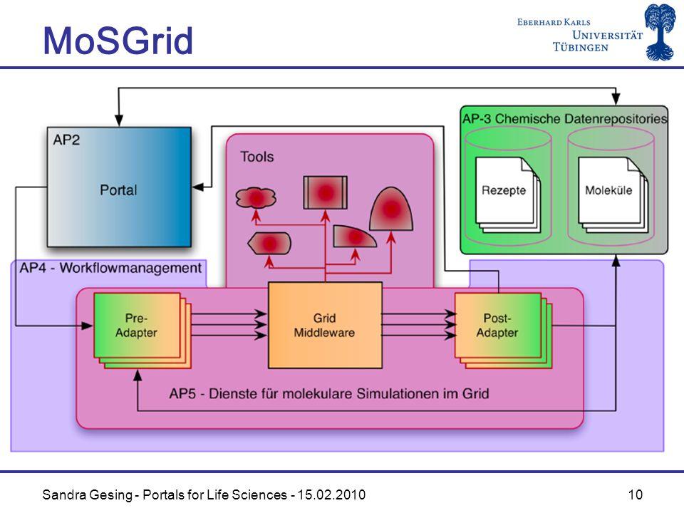 Sandra Gesing - Portals for Life Sciences - 15.02.2010 10 MoSGrid